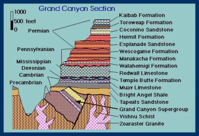 grand_canyon_pz